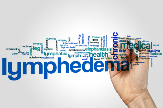 Lymphedema Care and Its Components